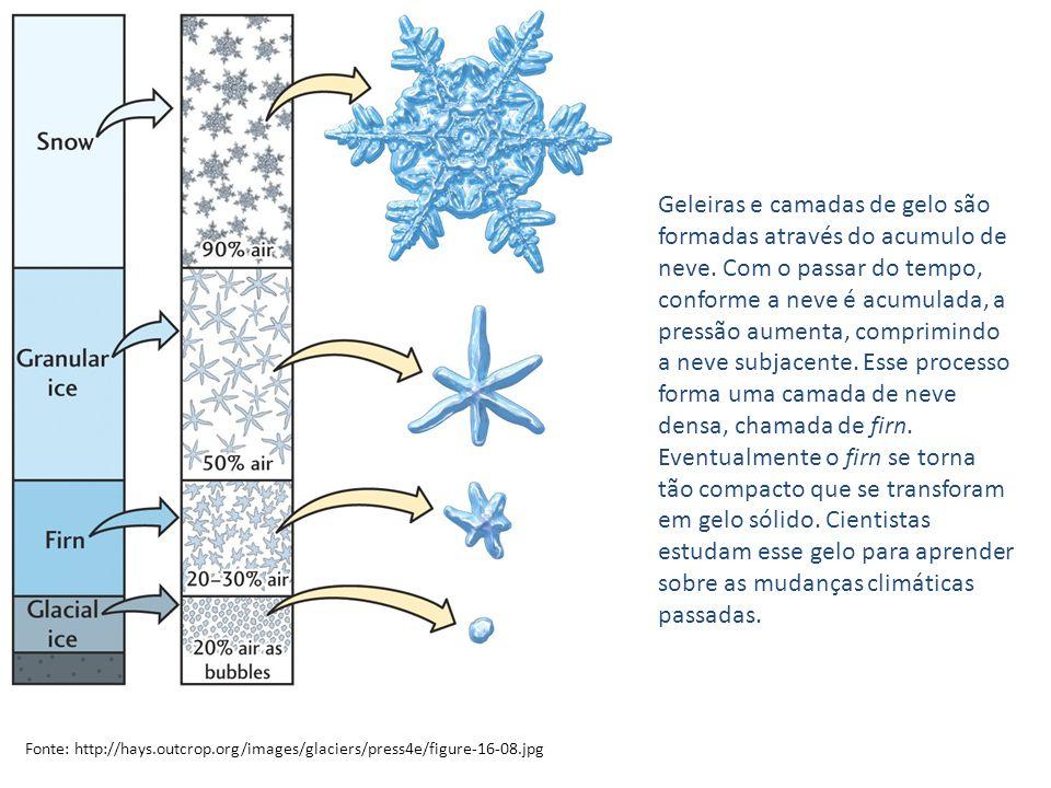 Geleiras e camadas de gelo são formadas através do acumulo de neve