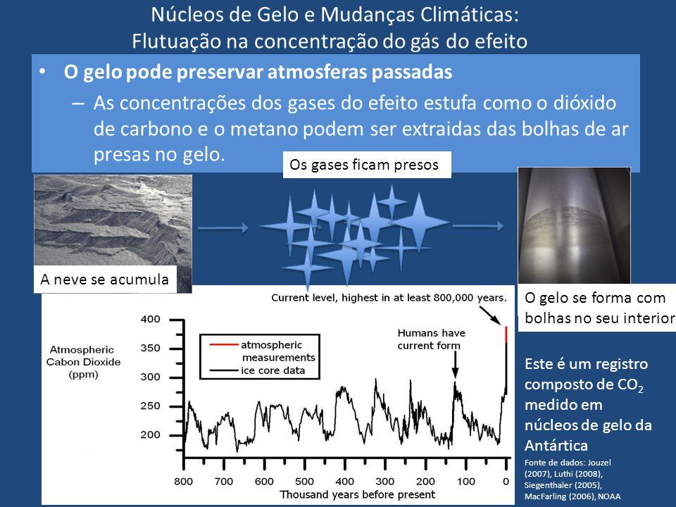 Núcleos de Gelo e Mudanças Climáticas: