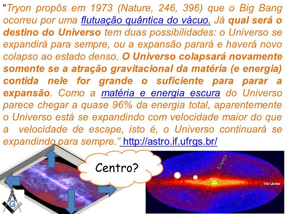 Tryon propôs em 1973 (Nature, 246, 396) que o Big Bang ocorreu por uma flutuação quântica do vácuo. Já qual será o destino do Universo tem duas possibilidades: o Universo se expandirá para sempre, ou a expansão parará e haverá novo colapso ao estado denso. O Universo colapsará novamente somente se a atração gravitacional da matéria (e energia) contida nele for grande o suficiente para parar a expansão. Como a matéria e energia escura do Universo parece chegar a quase 96% da energia total, aparentemente o Universo está se expandindo com velocidade maior do que a velocidade de escape, isto é, o Universo continuará se expandindo para sempre. http://astro.if.ufrgs.br/