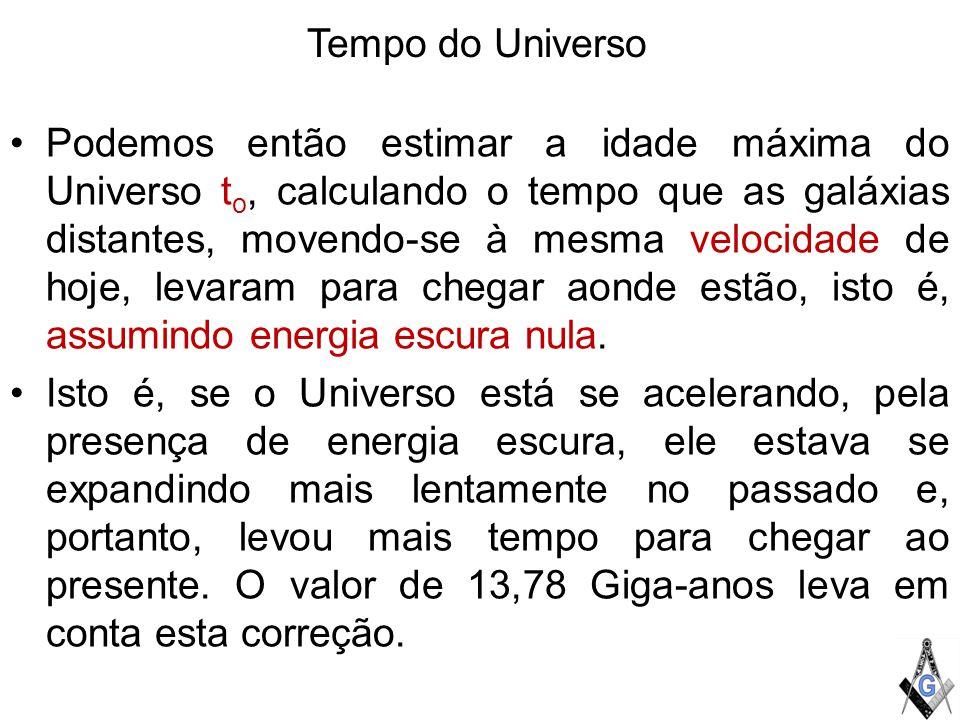 Tempo do Universo