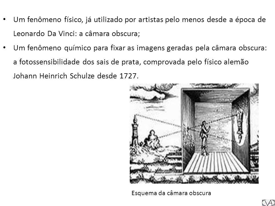 Um fenômeno físico, já utilizado por artistas pelo menos desde a época de Leonardo Da Vinci: a câmara obscura;