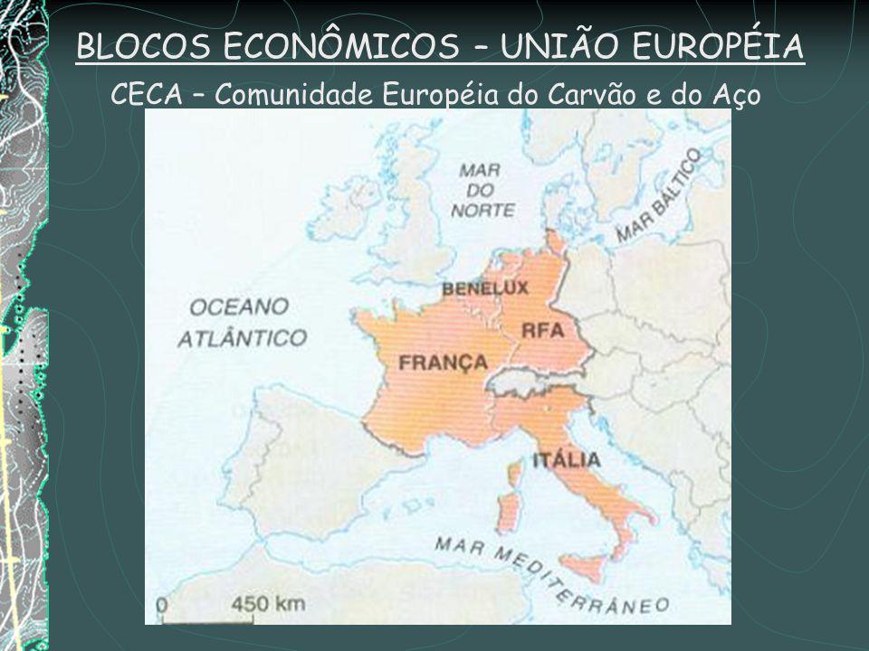 BLOCOS ECONÔMICOS – UNIÃO EUROPÉIA