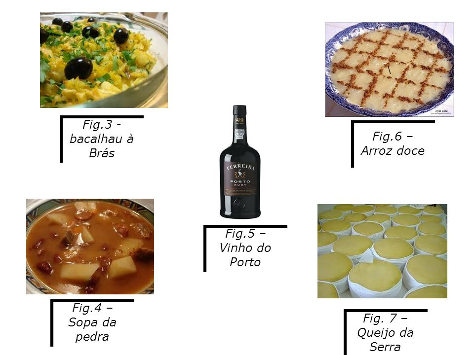 \ Fig.3 - bacalhau à Brás. Fig.6 – Arroz doce. Fig.5 – Vinho do Porto.