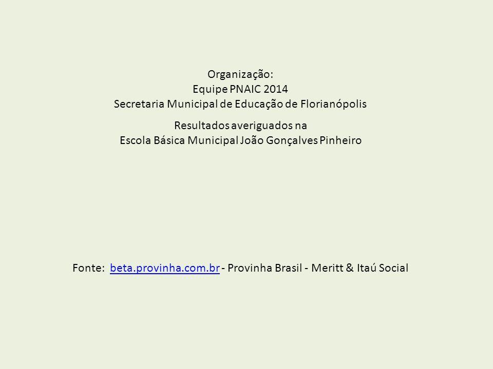 Secretaria Municipal de Educação de Florianópolis