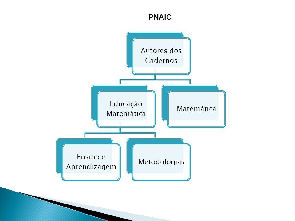 PNAIC Autores dos Cadernos Educação Matemática Matemática