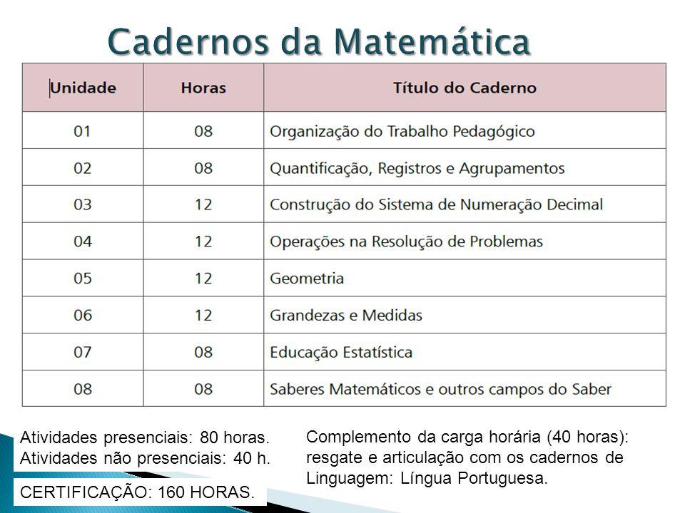 Cadernos da Matemática