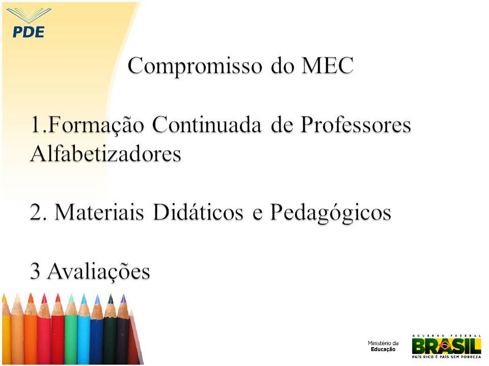 Compromisso do MEC 1.Formação Continuada de Professores Alfabetizadores 2.