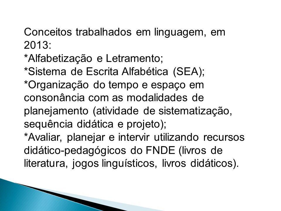 Conceitos trabalhados em linguagem, em 2013: