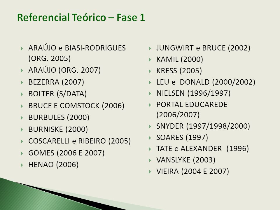 Referencial Teórico – Fase 1