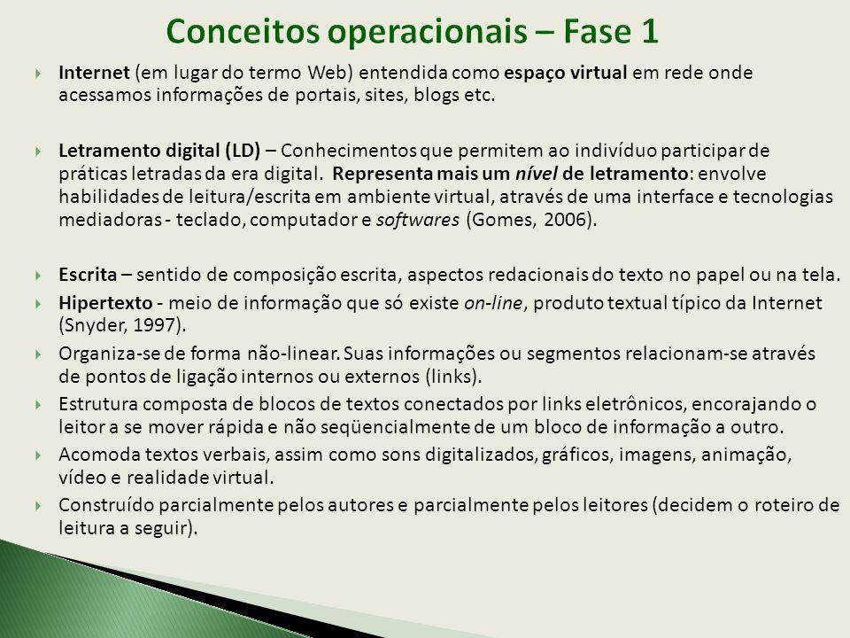 Conceitos operacionais – Fase 1