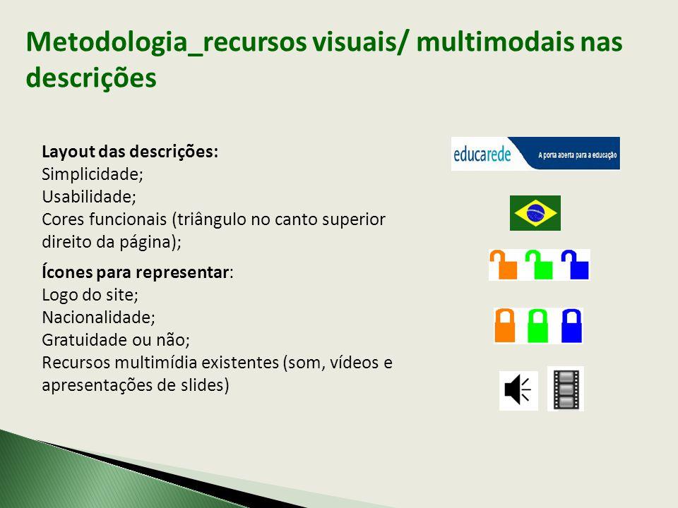 Metodologia_recursos visuais/ multimodais nas descrições