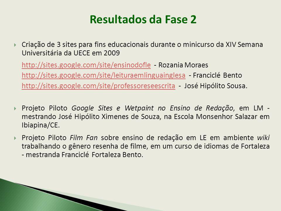Resultados da Fase 2 Criação de 3 sites para fins educacionais durante o minicurso da XIV Semana Universitária da UECE em 2009.