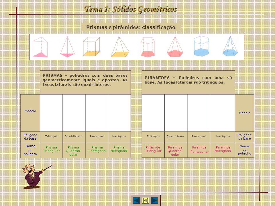 Tema 1: Sólidos Geométricos Prismas e pirâmides: classificação
