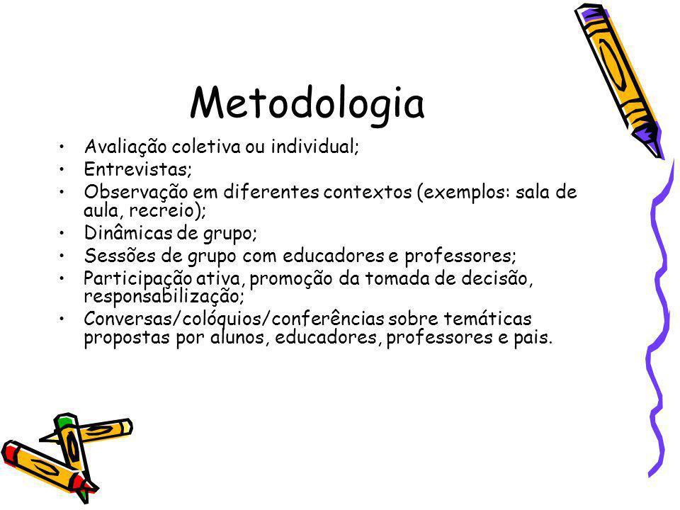 Metodologia Avaliação coletiva ou individual; Entrevistas;