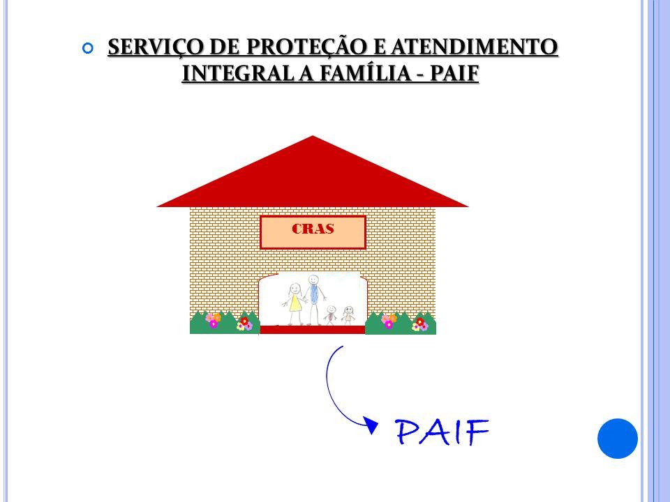 SERVIÇO DE PROTEÇÃO E ATENDIMENTO INTEGRAL A FAMÍLIA - PAIF