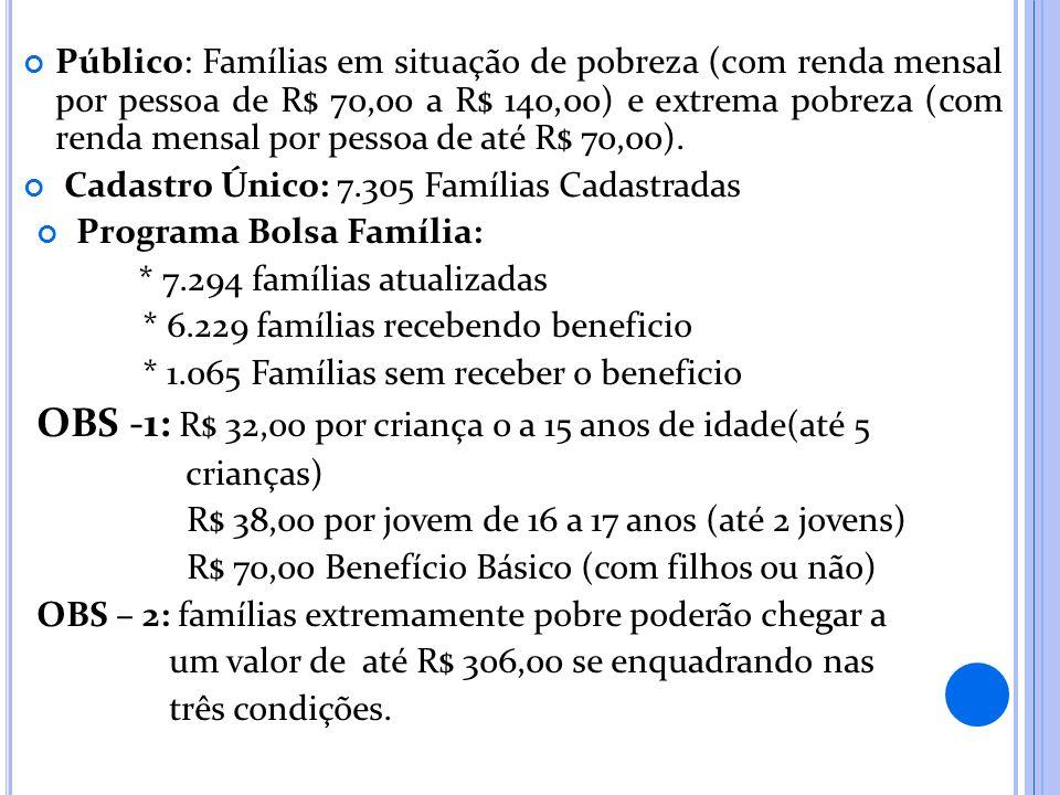 OBS -1: R$ 32,00 por criança 0 a 15 anos de idade(até 5