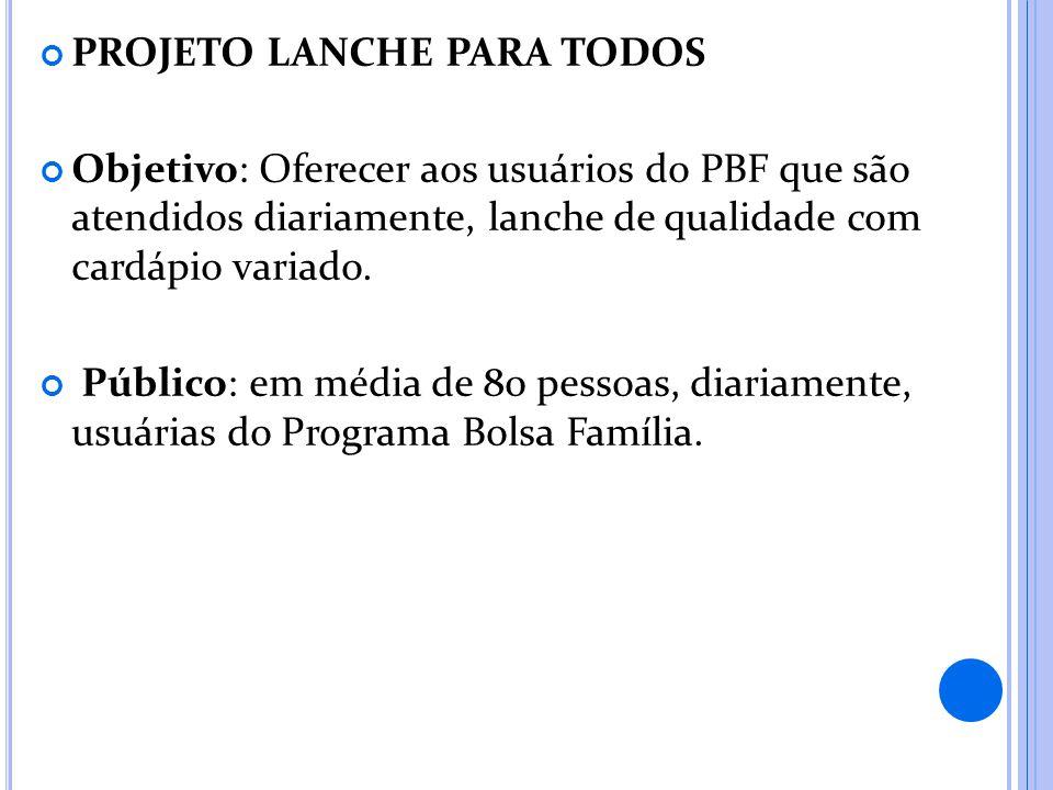 PROJETO LANCHE PARA TODOS
