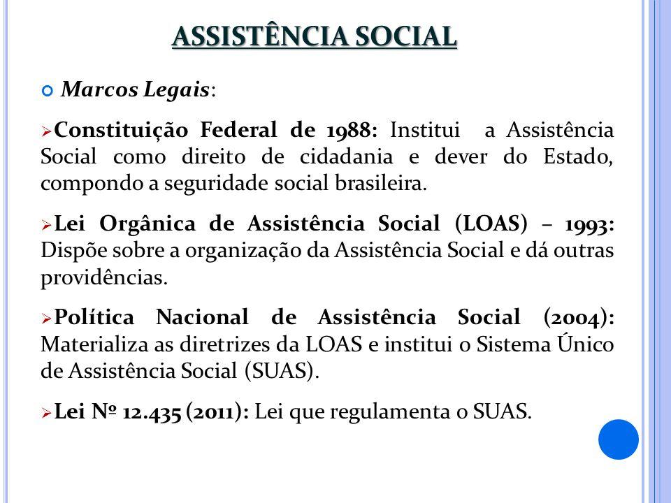 ASSISTÊNCIA SOCIAL Marcos Legais: