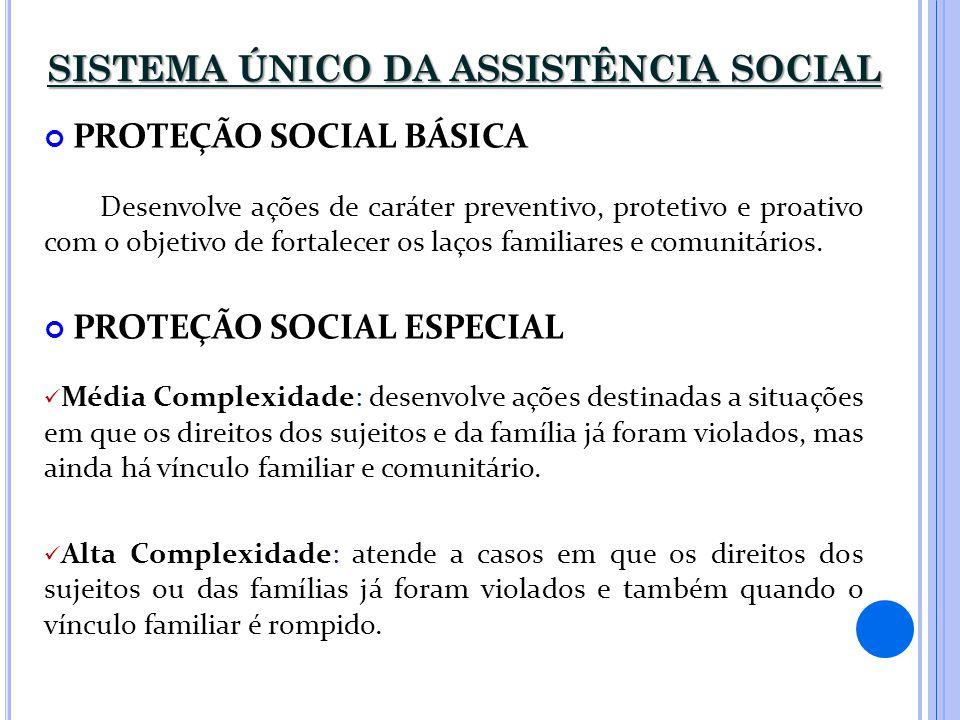 SISTEMA ÚNICO DA ASSISTÊNCIA SOCIAL