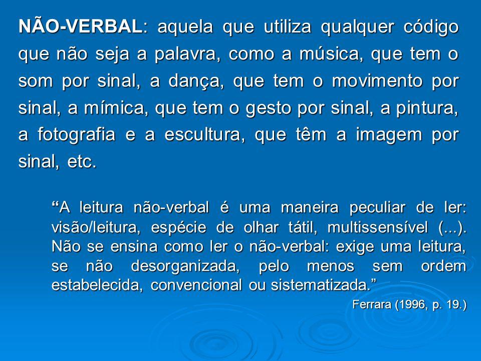 NÃO-VERBAL: aquela que utiliza qualquer código que não seja a palavra, como a música, que tem o som por sinal, a dança, que tem o movimento por sinal, a mímica, que tem o gesto por sinal, a pintura, a fotografia e a escultura, que têm a imagem por sinal, etc.