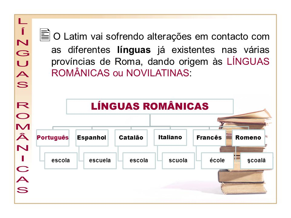 O Latim vai sofrendo alterações em contacto com as diferentes línguas já existentes nas várias províncias de Roma, dando origem às LÍNGUAS ROMÂNICAS ou NOVILATINAS: