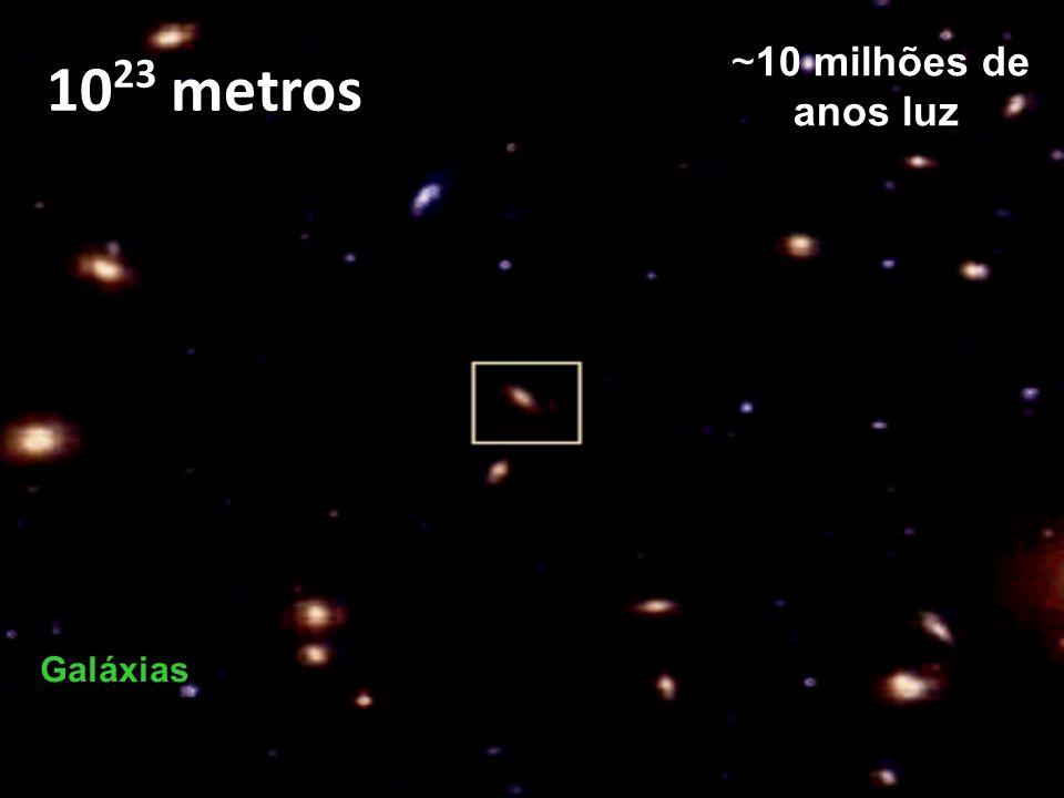 1023 metros ~10 milhões de anos luz Galáxias