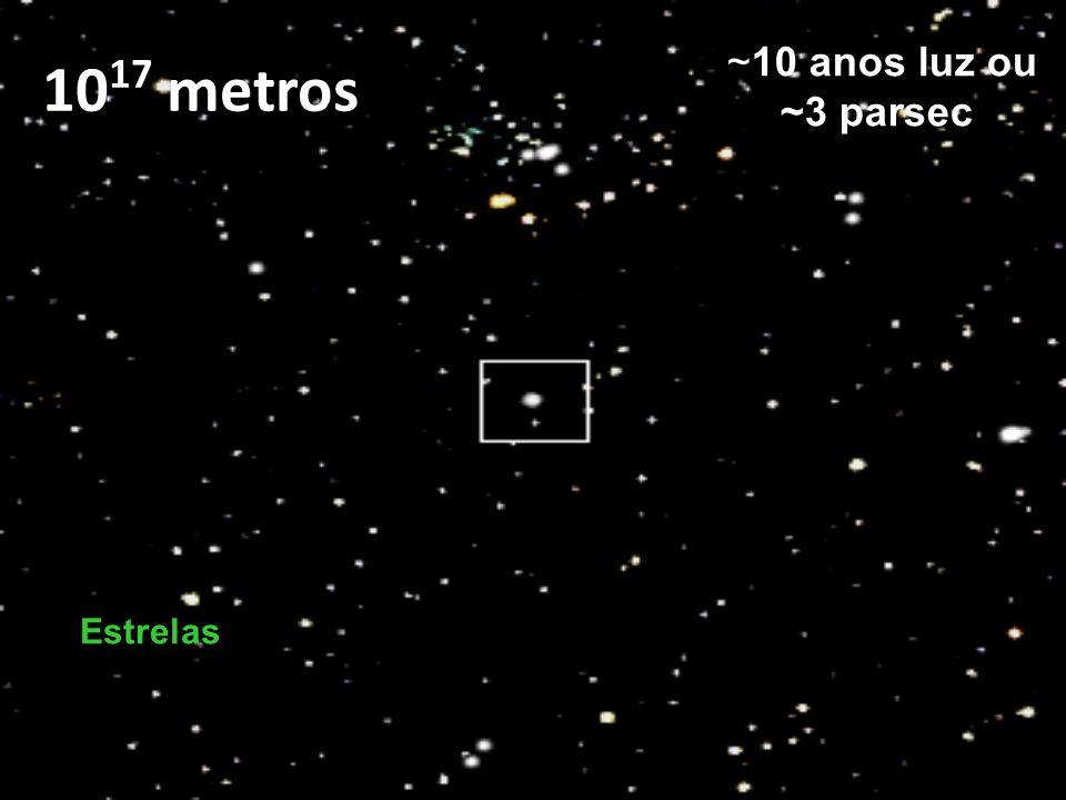1017 metros ~10 anos luz ou ~3 parsec Estrelas