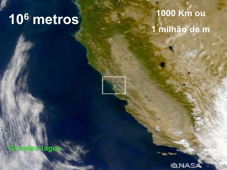 106 metros 1000 Km ou 1 milhão de m Grandes lagos