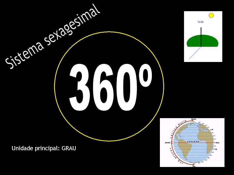 Sistema sexagesimal 360º Unidade principal: GRAU