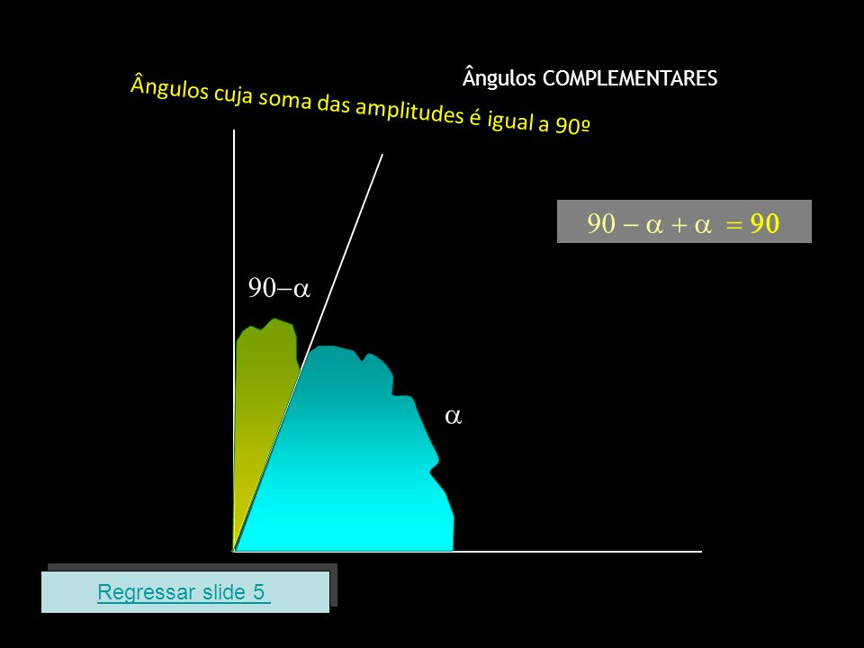 90 - a + a = 90 90-a a Ângulos cuja soma das amplitudes é igual a 90º