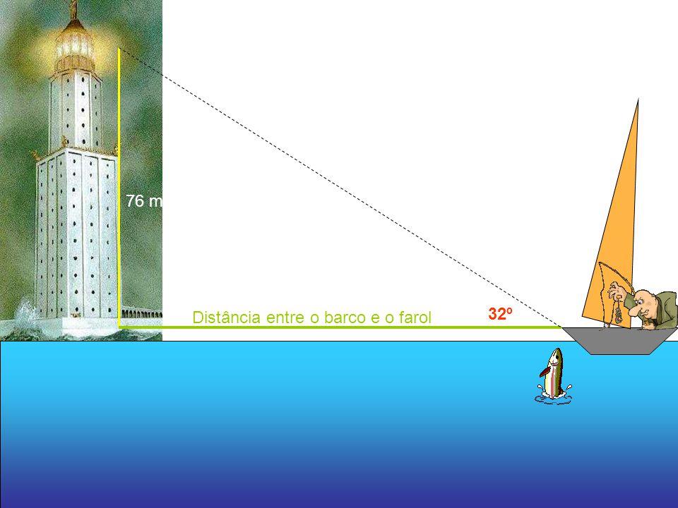 76 m Distância entre o barco e o farol 32º