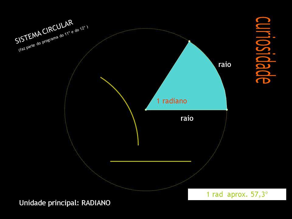 curiosidade SISTEMA CIRCULAR raio 1 radiano raio 1 rad aprox. 57,3º