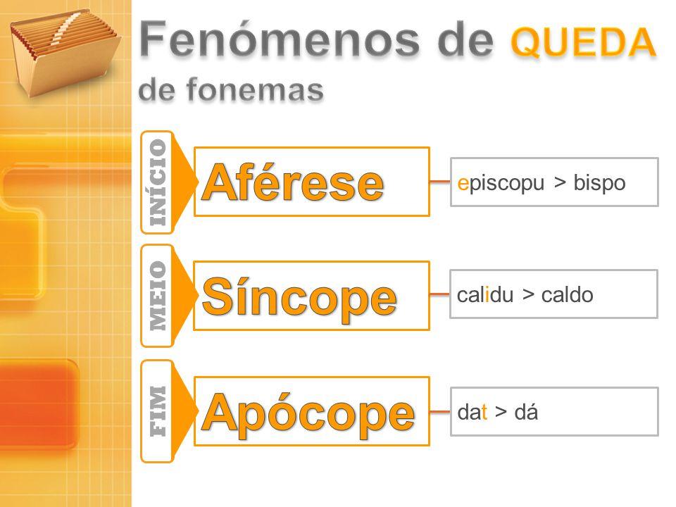 Fenómenos de queda Aférese Síncope Apócope de fonemas INÍCIO