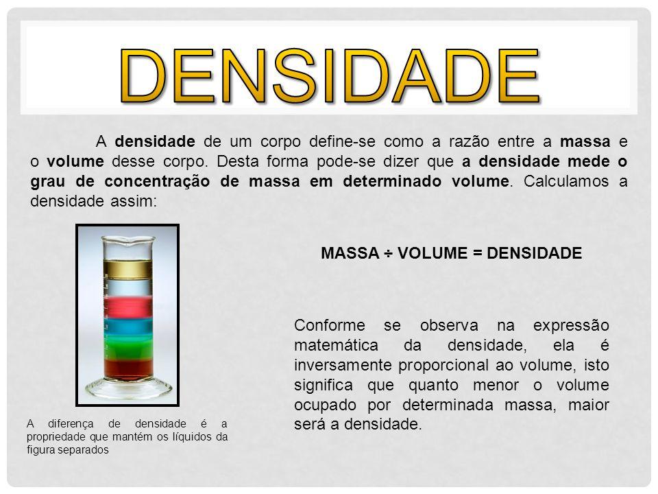 MASSA ÷ VOLUME = DENSIDADE