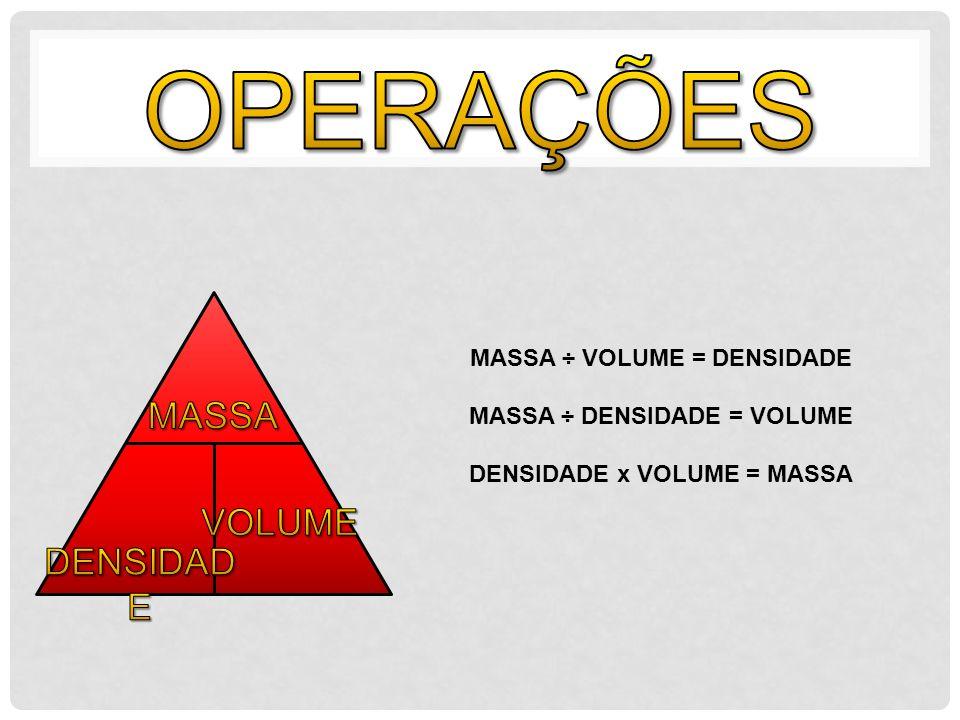 OPERAÇÕES MASSA VOLUME DENSIDADE MASSA ÷ VOLUME = DENSIDADE