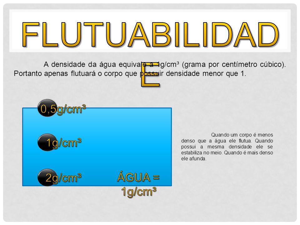 FLUTUABILIDADE 0,5g/cm³ 1g/cm³ 2g/cm³ ÁGUA = 1g/cm³