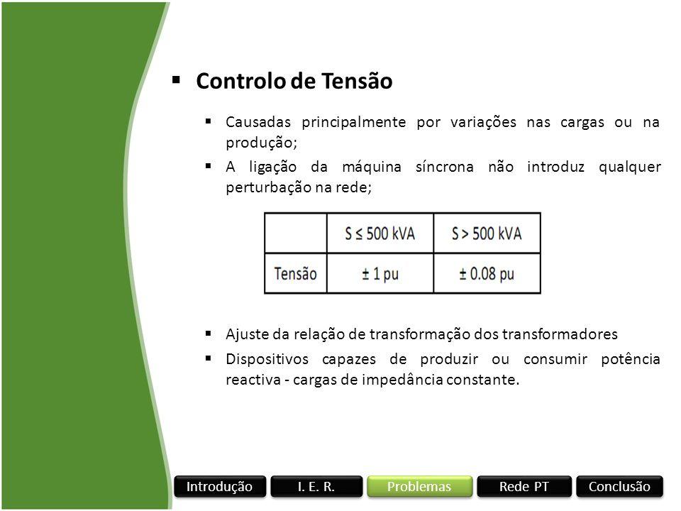 Controlo de Tensão Causadas principalmente por variações nas cargas ou na produção;