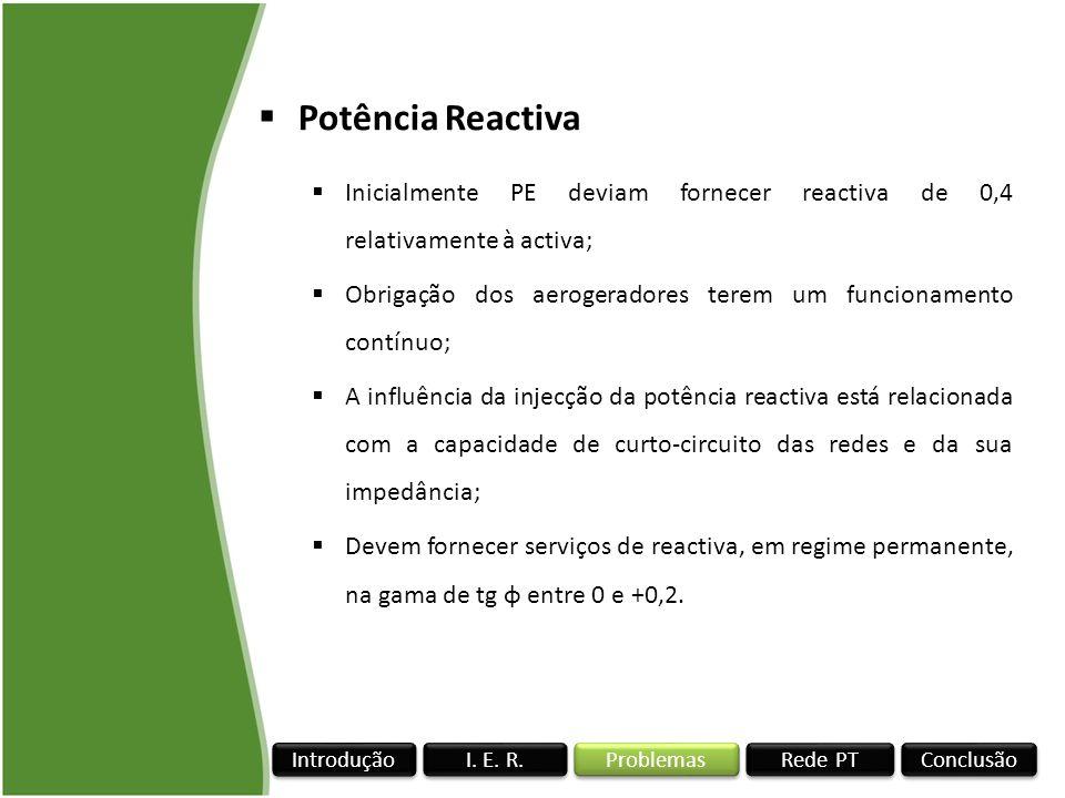 Potência Reactiva Inicialmente PE deviam fornecer reactiva de 0,4 relativamente à activa;