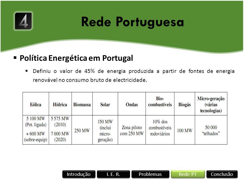 Rede Portuguesa Política Energética em Portugal