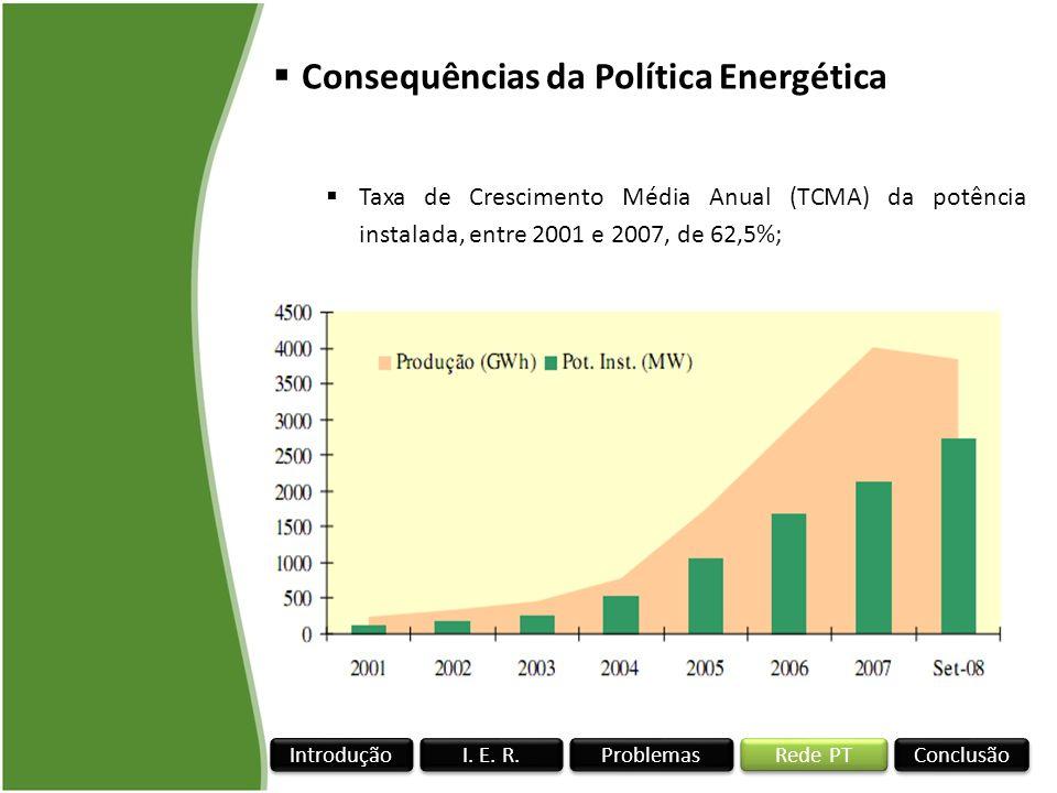Consequências da Política Energética