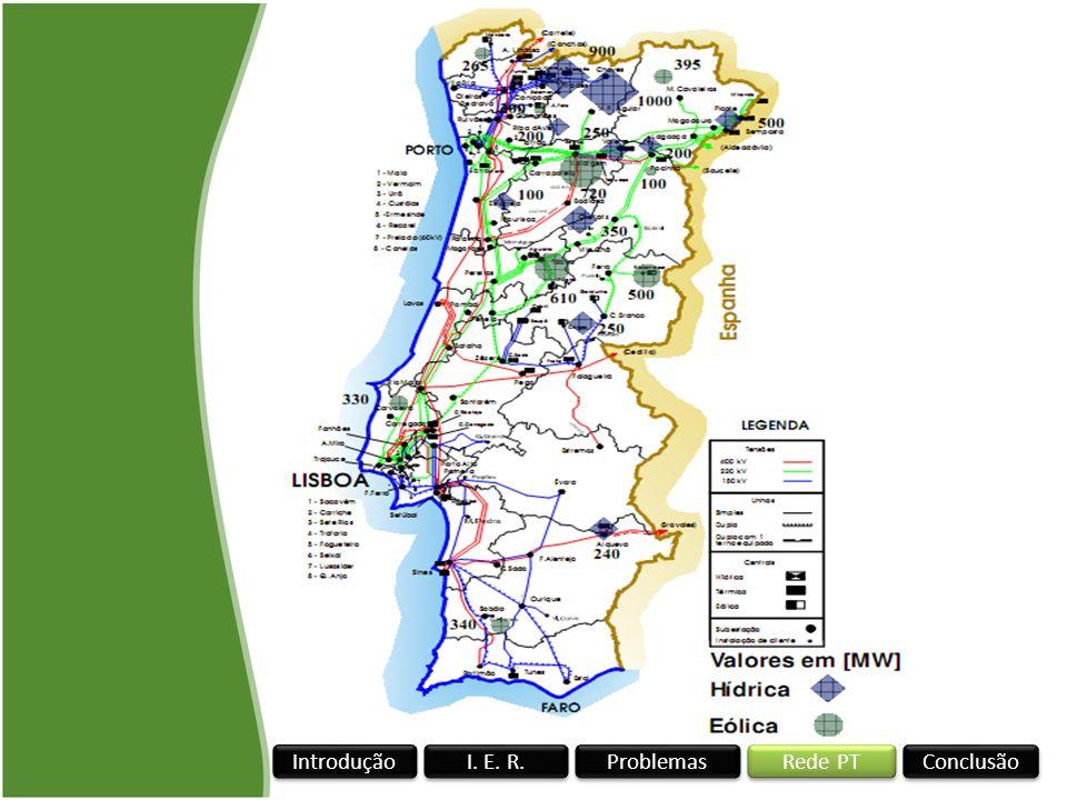 A Rede de Electricidade em Portugal