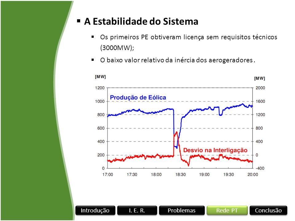 A Estabilidade do Sistema
