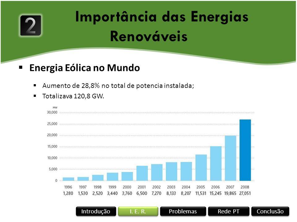 Importância das Energias Renováveis