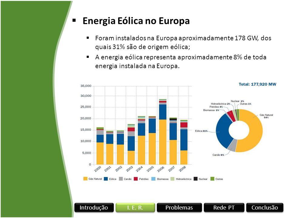 Energia Eólica no Europa