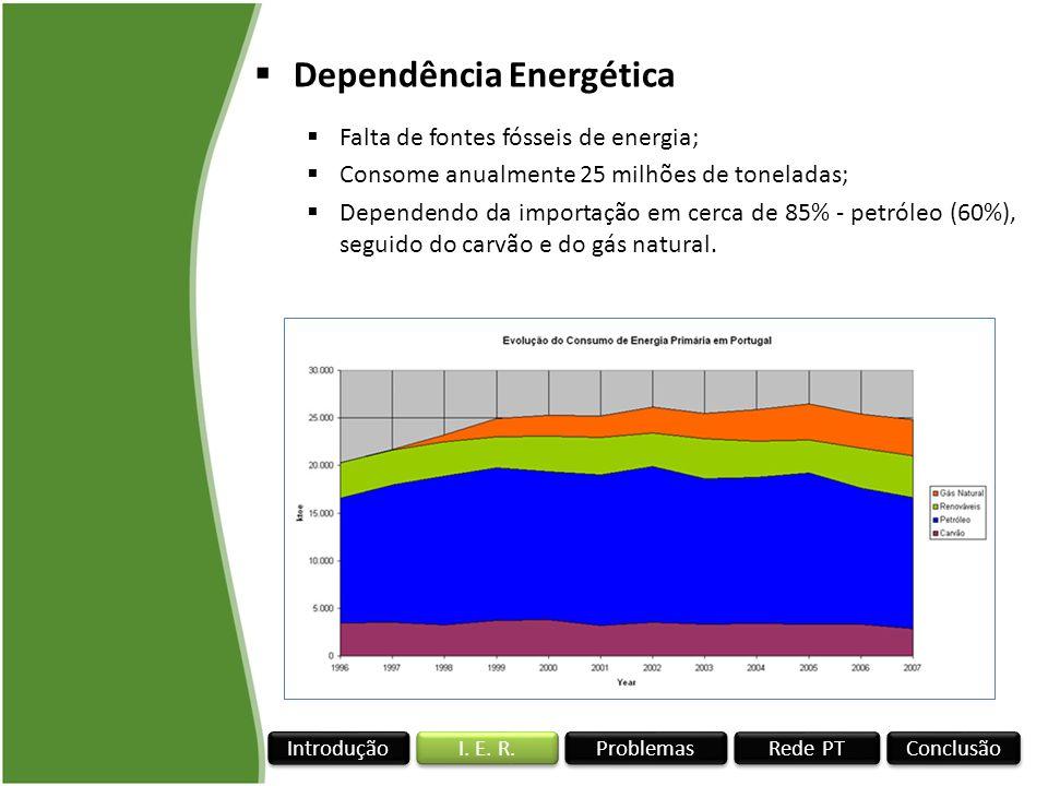 Dependência Energética
