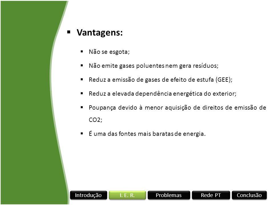 Vantagens: Não se esgota; Não emite gases poluentes nem gera resíduos;