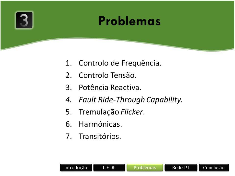 Problemas Controlo de Frequência. Controlo Tensão. Potência Reactiva.