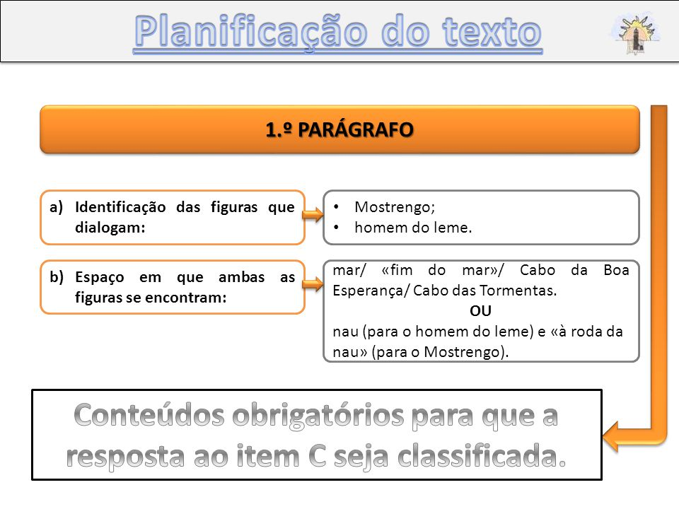 Planificação do texto 1.º PARÁGRAFO. Identificação das figuras que dialogam: Mostrengo; homem do leme.