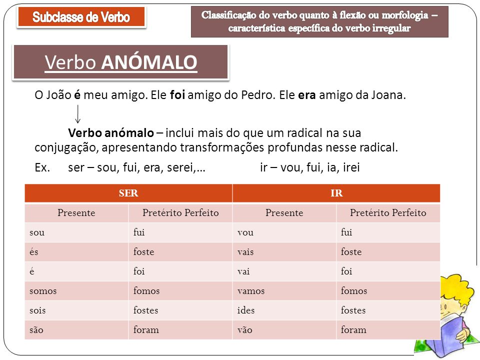Subclasse de Verbo Classificação do verbo quanto à flexão ou morfologia – característica específica do verbo irregular.