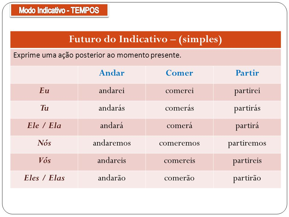 Futuro do Indicativo – (simples)